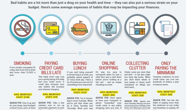 Inforgraphic_6_expensive_habits_to_change